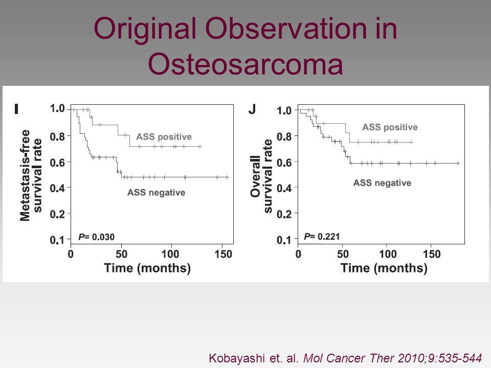 Original Observation in Osteosarcoma