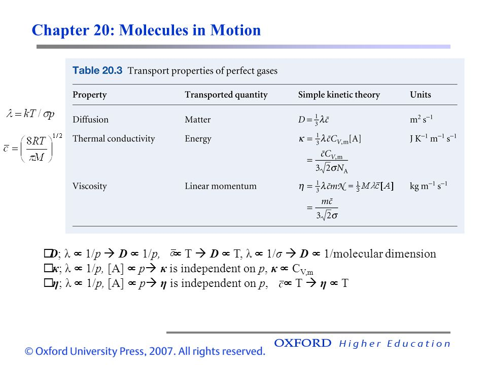 Chapter 20: Molecules in Motion