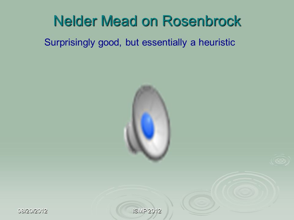 Nelder Mead on Rosenbrock