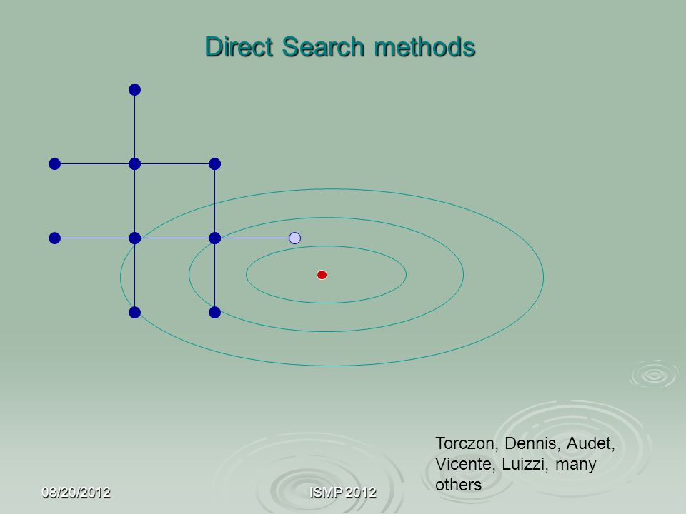 Direct Search methods Torczon, Dennis, Audet, Vicente, Luizzi, many others 08/20/2012 ISMP 2012