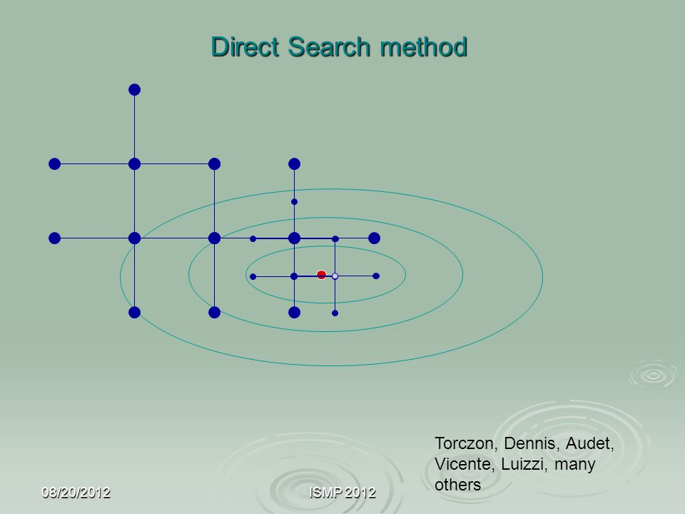 Direct Search method Torczon, Dennis, Audet, Vicente, Luizzi, many others 08/20/2012 ISMP 2012