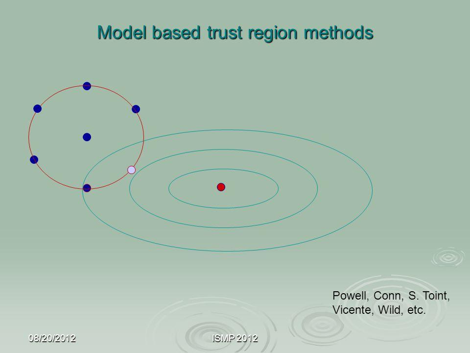 Model based trust region methods