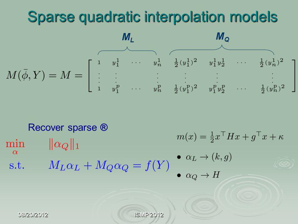 Sparse quadratic interpolation models