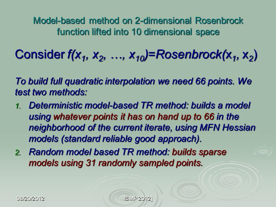 Consider f(x1, x2, …, x10)=Rosenbrock(x1, x2)