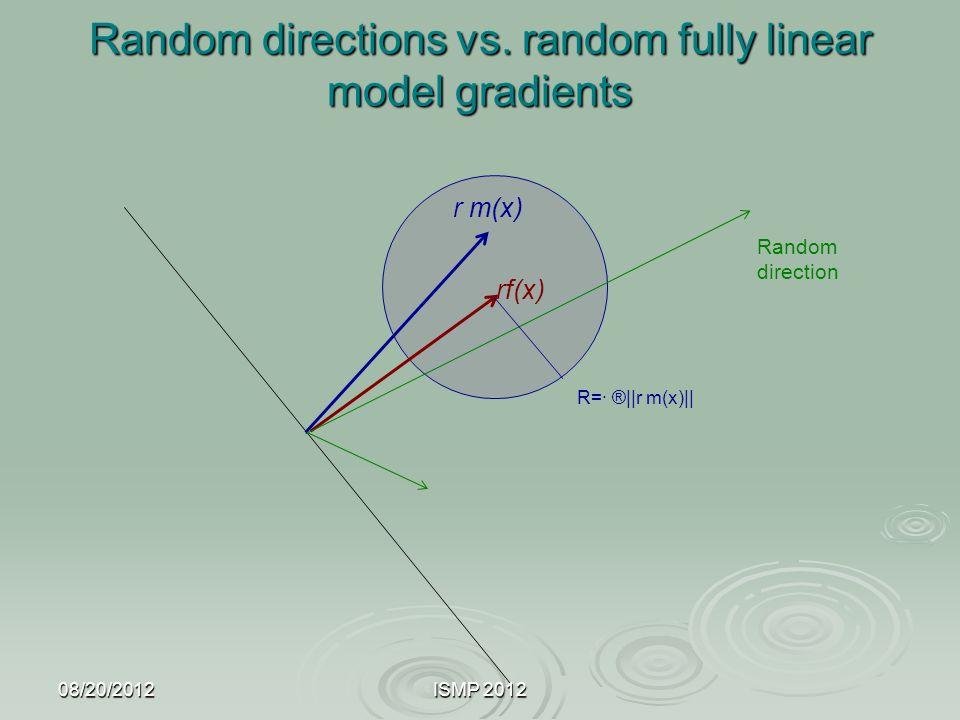 Random directions vs. random fully linear model gradients