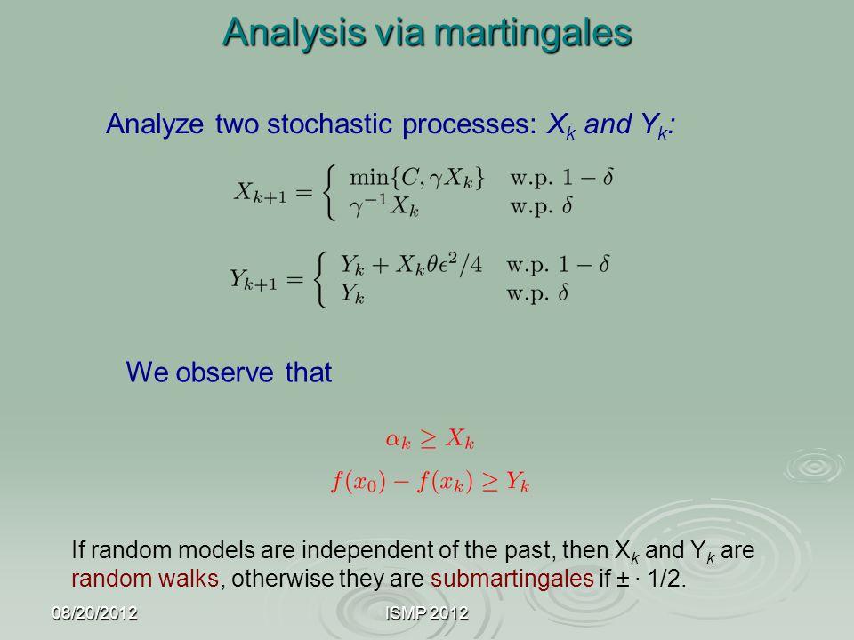 Analysis via martingales