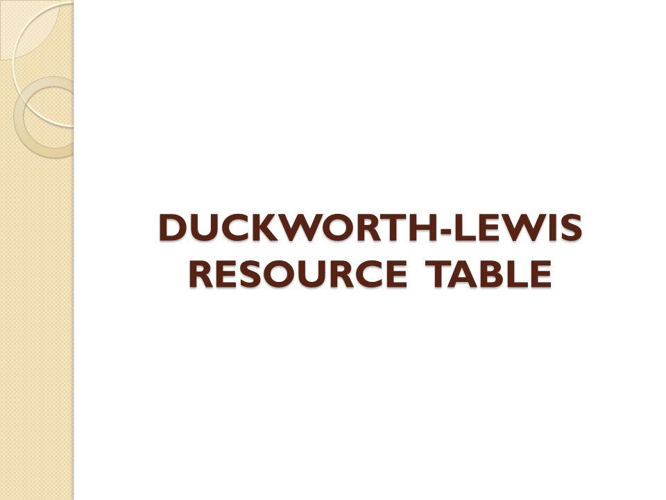 DUCKWORTH-LEWIS RESOURCE TABLE