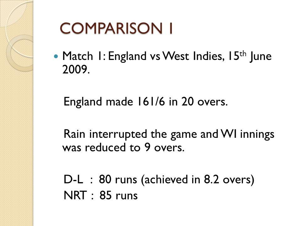 COMPARISON 1 Match 1: England vs West Indies, 15th June 2009.