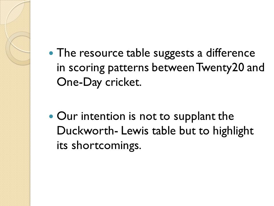 The resource table suggests a difference in scoring patterns between Twenty20 and One-Day cricket.