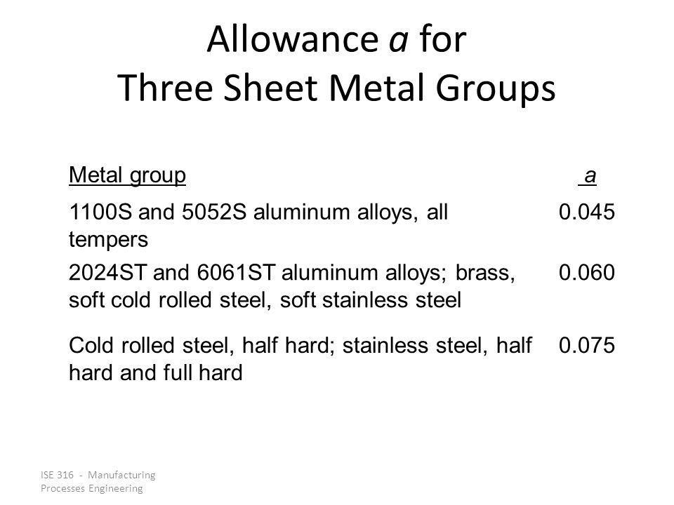 Allowance a for Three Sheet Metal Groups