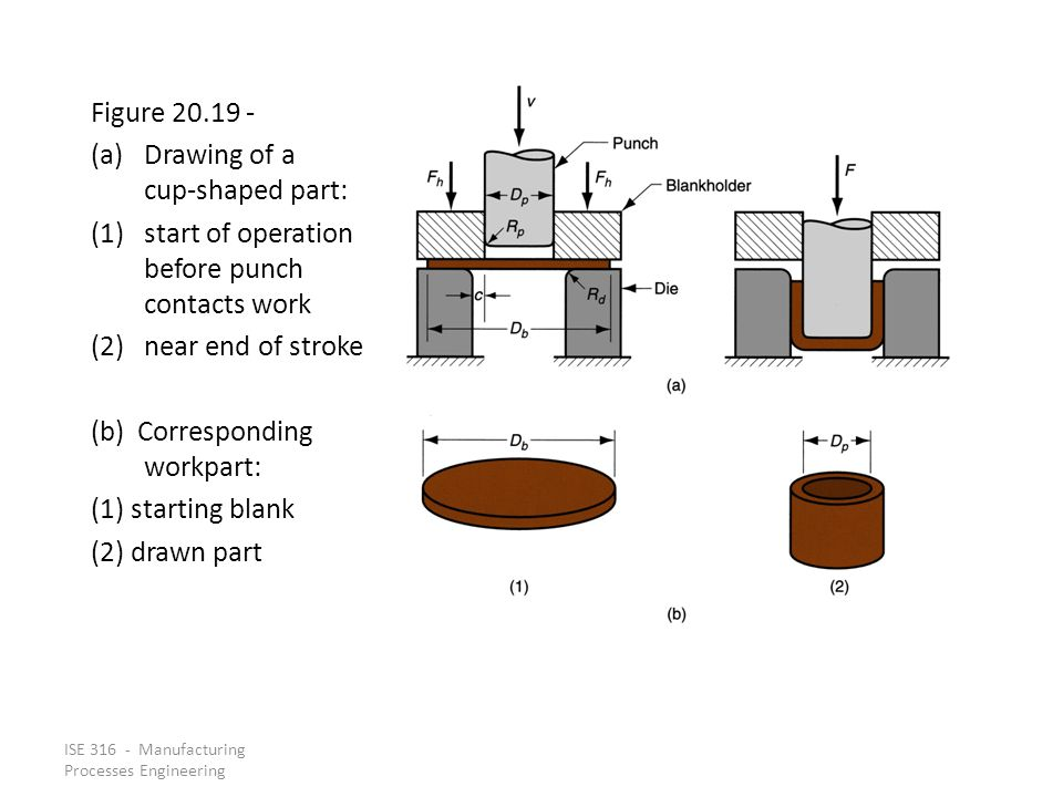 Drawing of a cup‑shaped part: