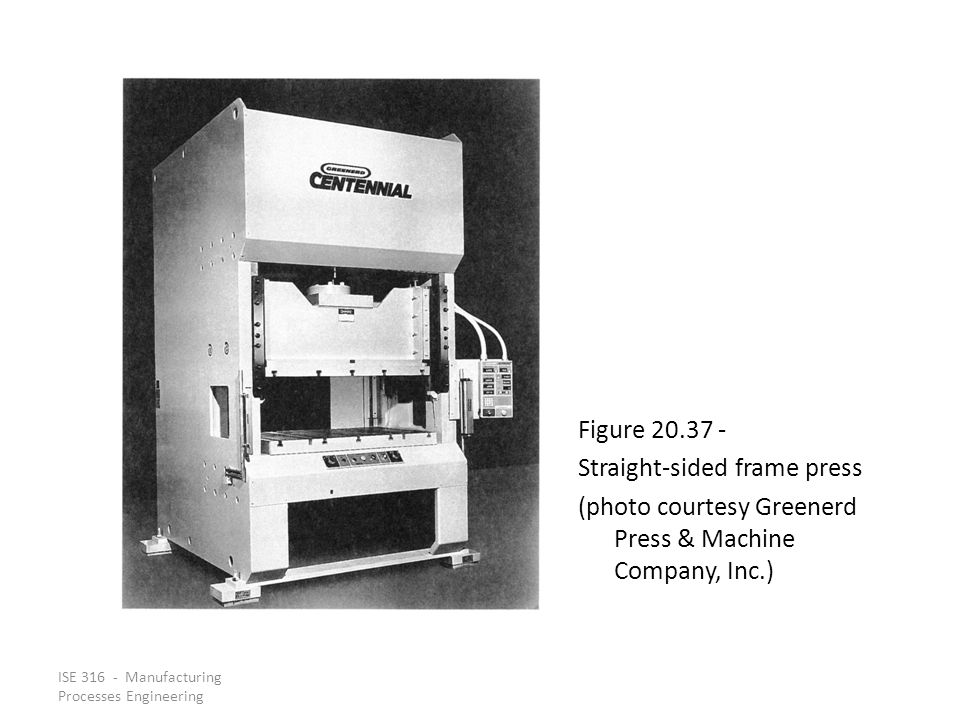 Straight‑sided frame press
