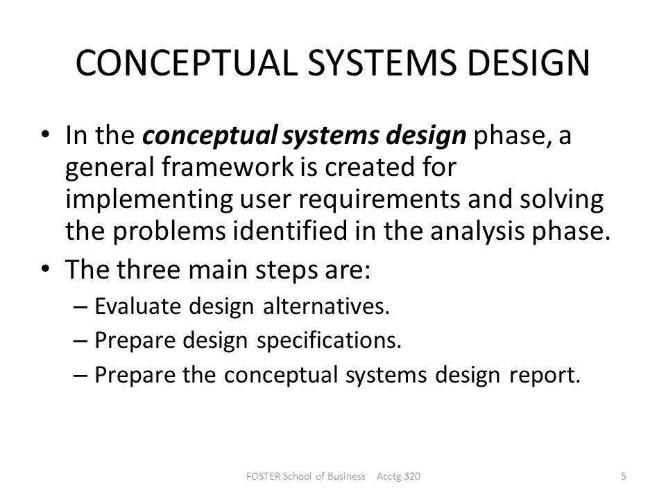CONCEPTUAL SYSTEMS DESIGN