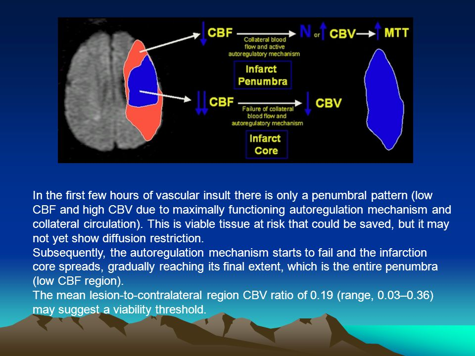 In the first few hours of vascular insult there is only a penumbral pattern (low CBF and high CBV due to maximally functioning autoregulation mechanism and collateral circulation). This is viable tissue at risk that could be saved, but it may not yet show diffusion restriction.
