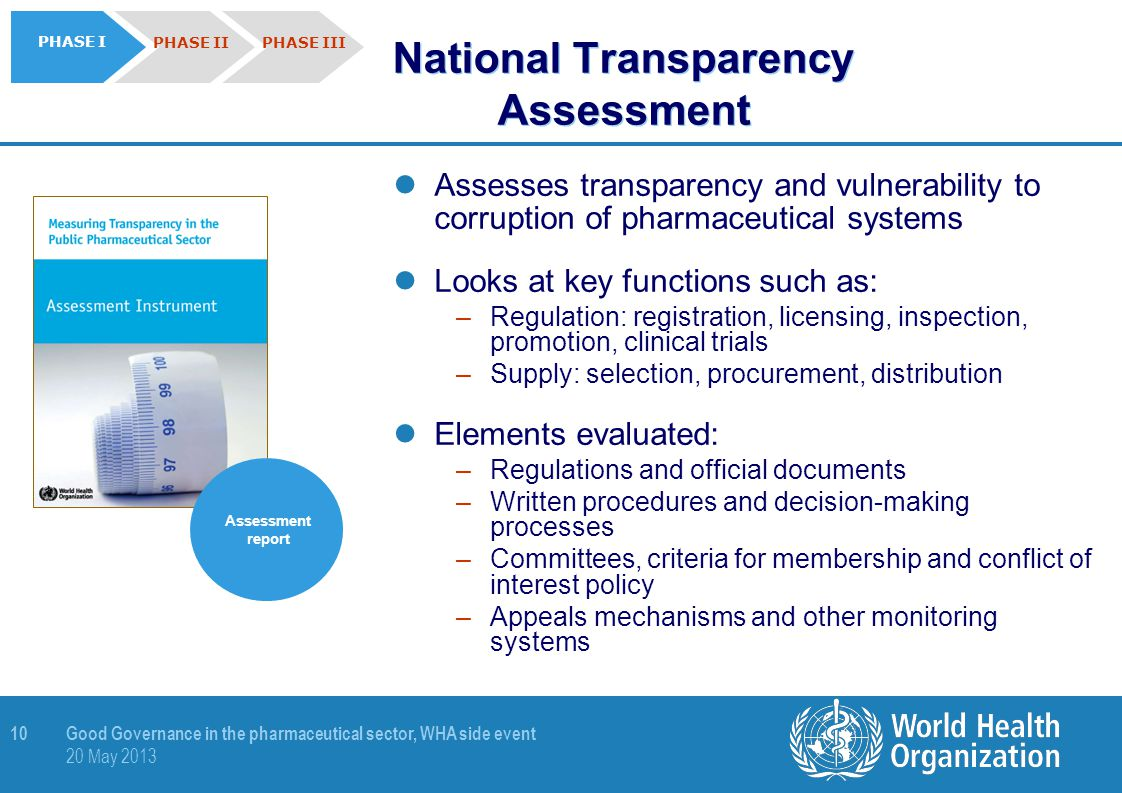 National Transparency Assessment