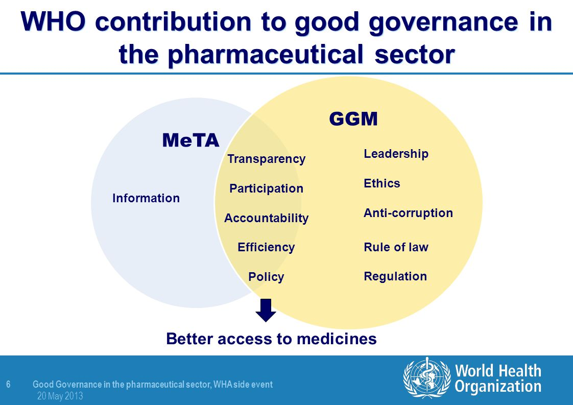 WHO contribution to good governance in the pharmaceutical sector