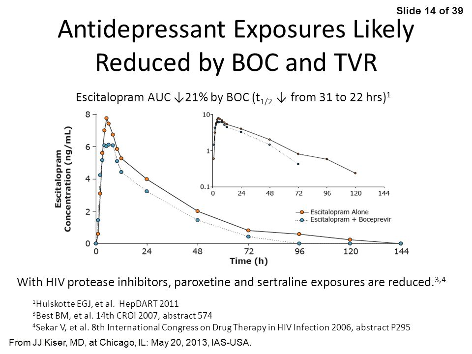 Antidepressant Exposures Likely Reduced by BOC and TVR