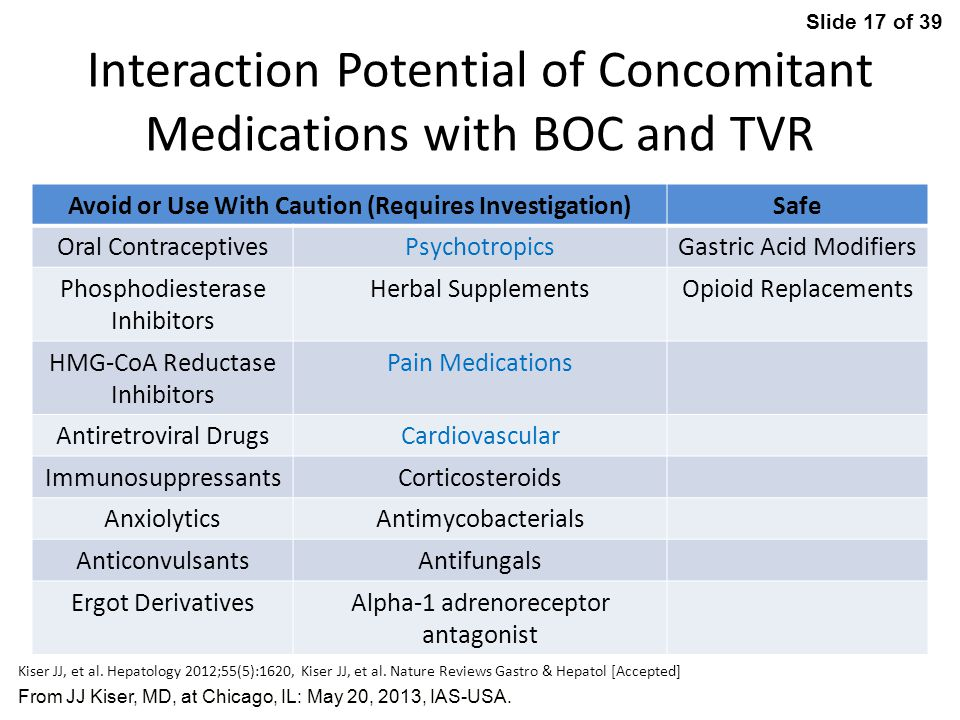 Interaction Potential of Concomitant Medications with BOC and TVR