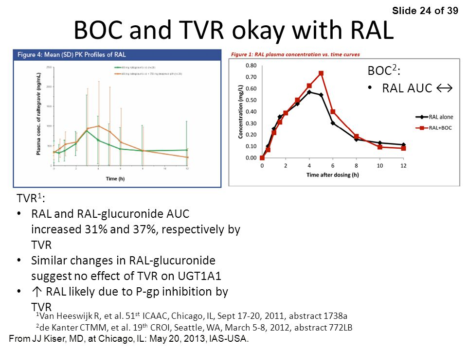 BOC and TVR okay with RAL