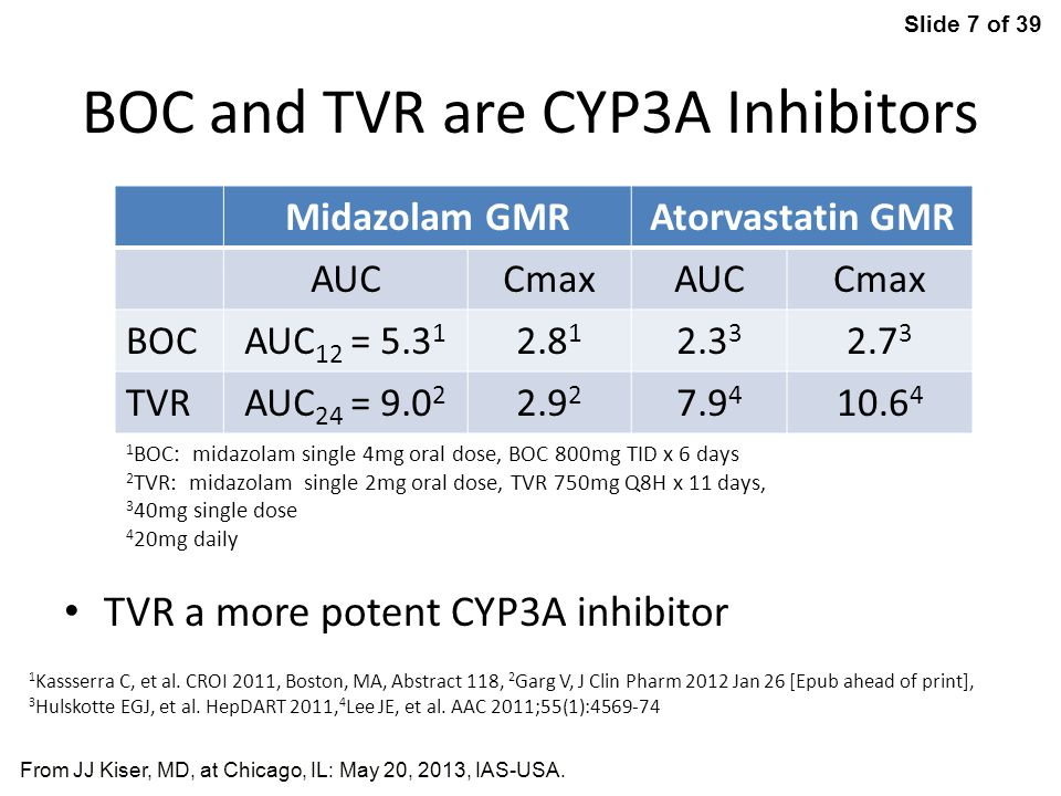 BOC and TVR are CYP3A Inhibitors