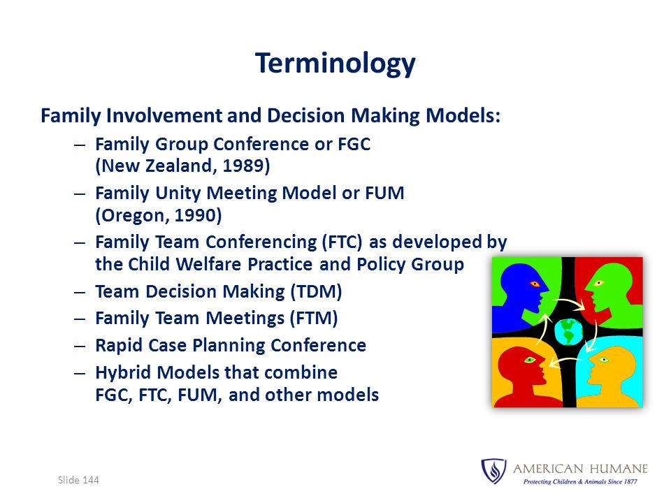Terminology Family Involvement and Decision Making Models: