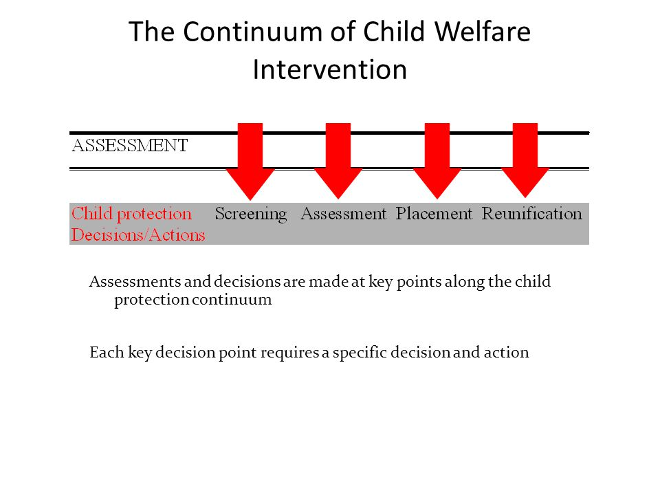 The Continuum of Child Welfare Intervention