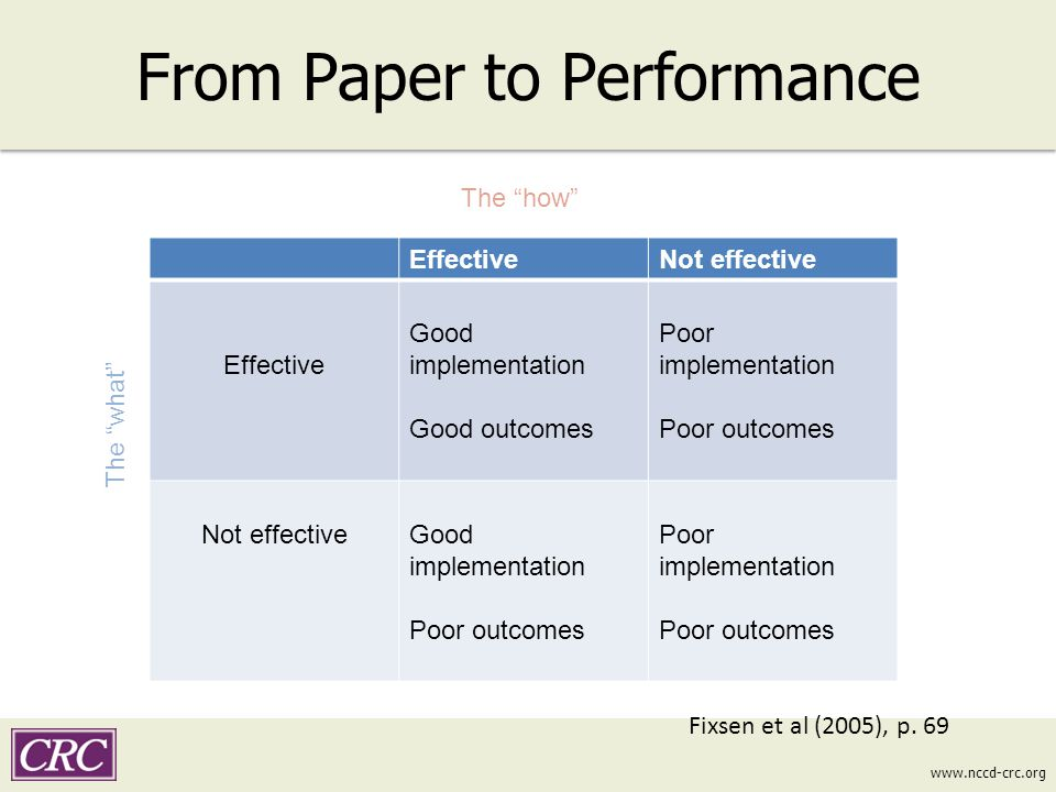 From Paper to Performance