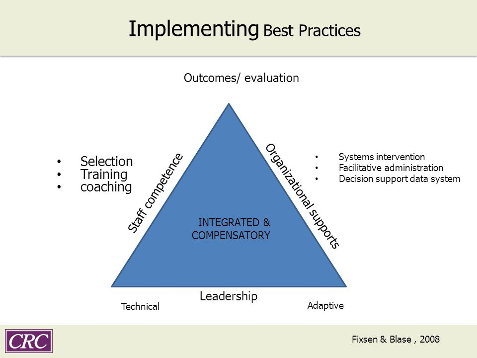 Implementing Best Practices