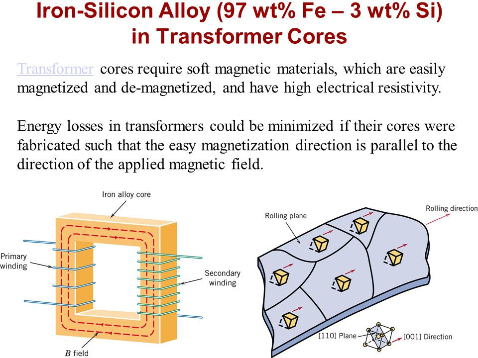 Iron-Silicon Alloy (97 wt% Fe – 3 wt% Si) in Transformer Cores