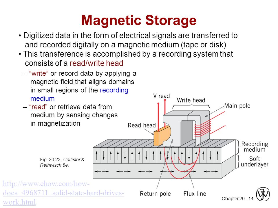 Magnetic Storage • Digitized data in the form of electrical signals are transferred to and recorded digitally on a magnetic medium (tape or disk)