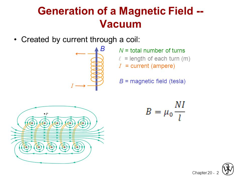 Generation of a Magnetic Field -- Vacuum