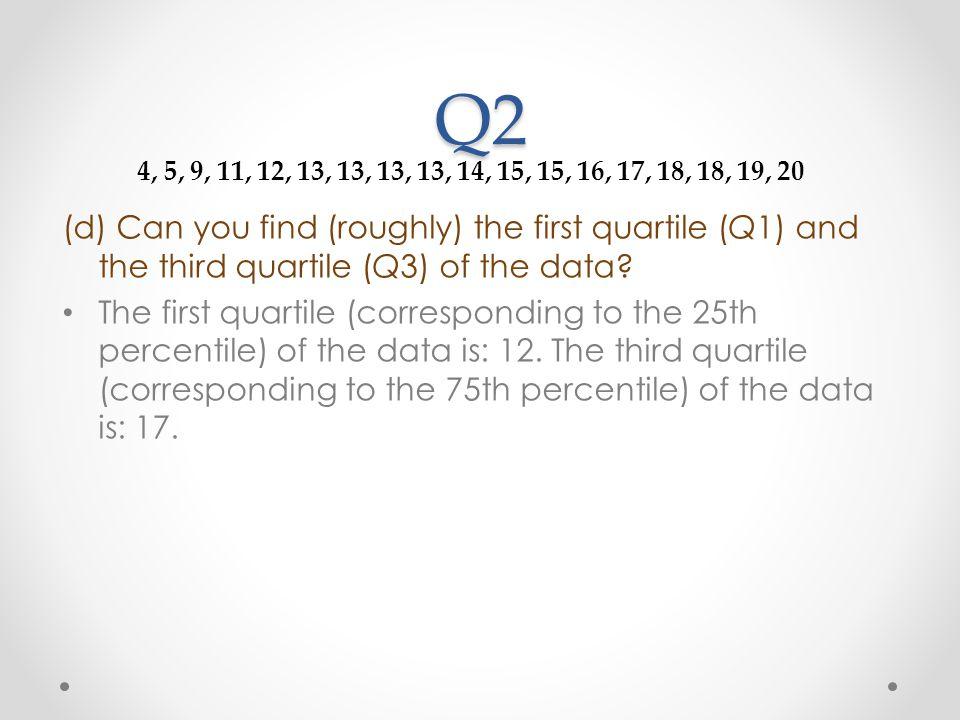 Q2 4, 5, 9, 11, 12, 13, 13, 13, 13, 14, 15, 15, 16, 17, 18, 18, 19, 20.