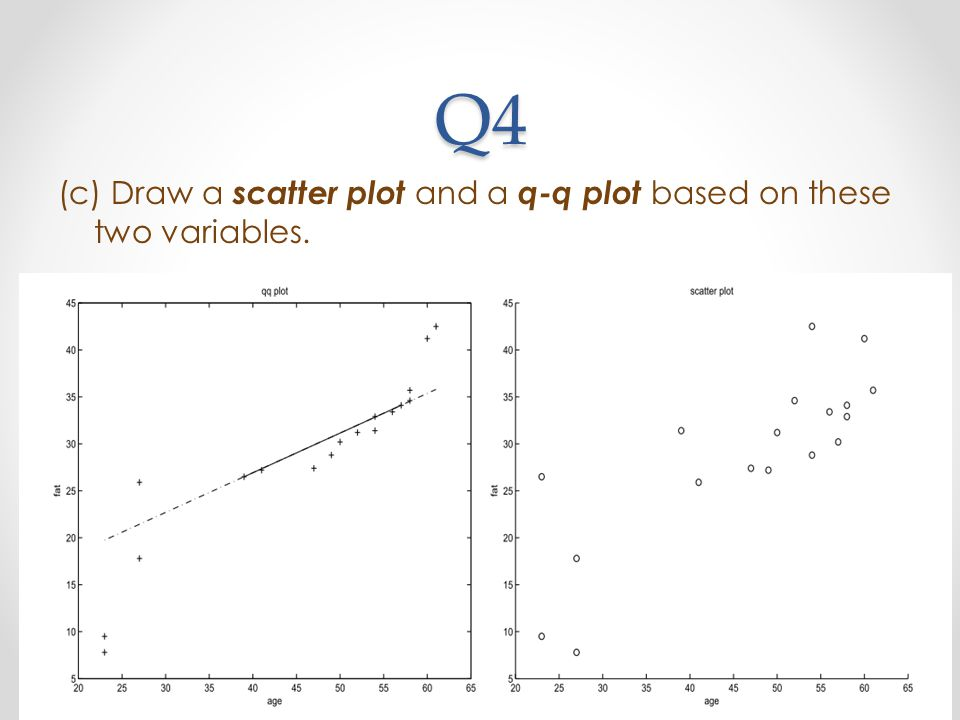 Q4 (c) Draw a scatter plot and a q-q plot based on these two variables.