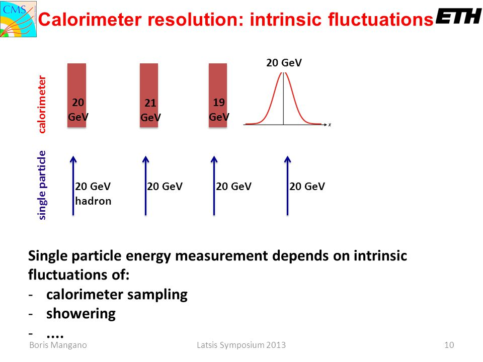 Calorimeter resolution: intrinsic fluctuations