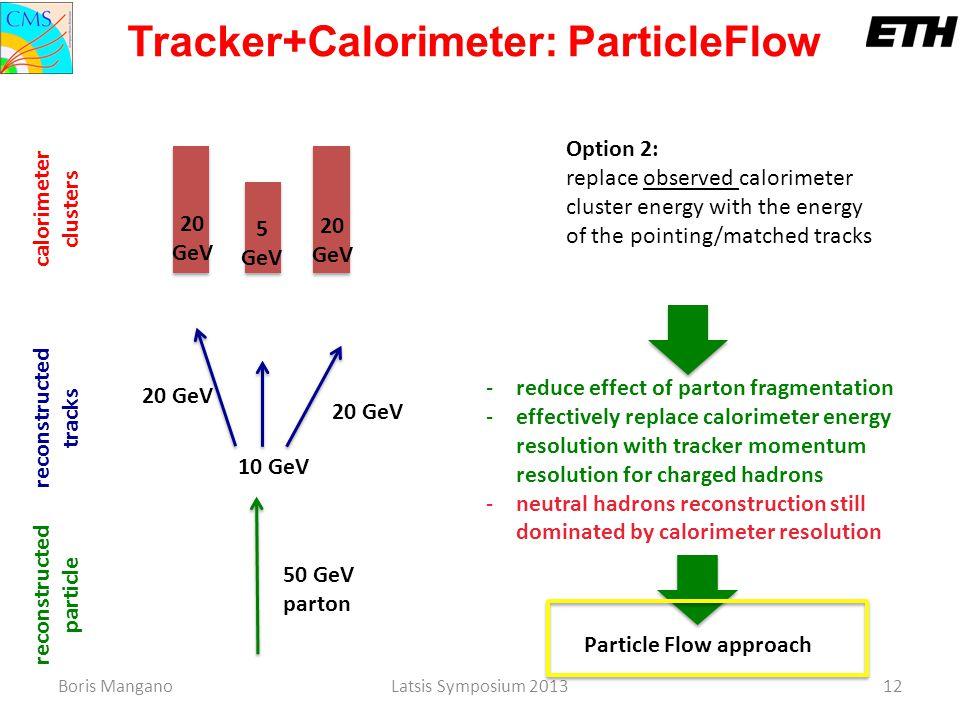 Tracker+Calorimeter: ParticleFlow