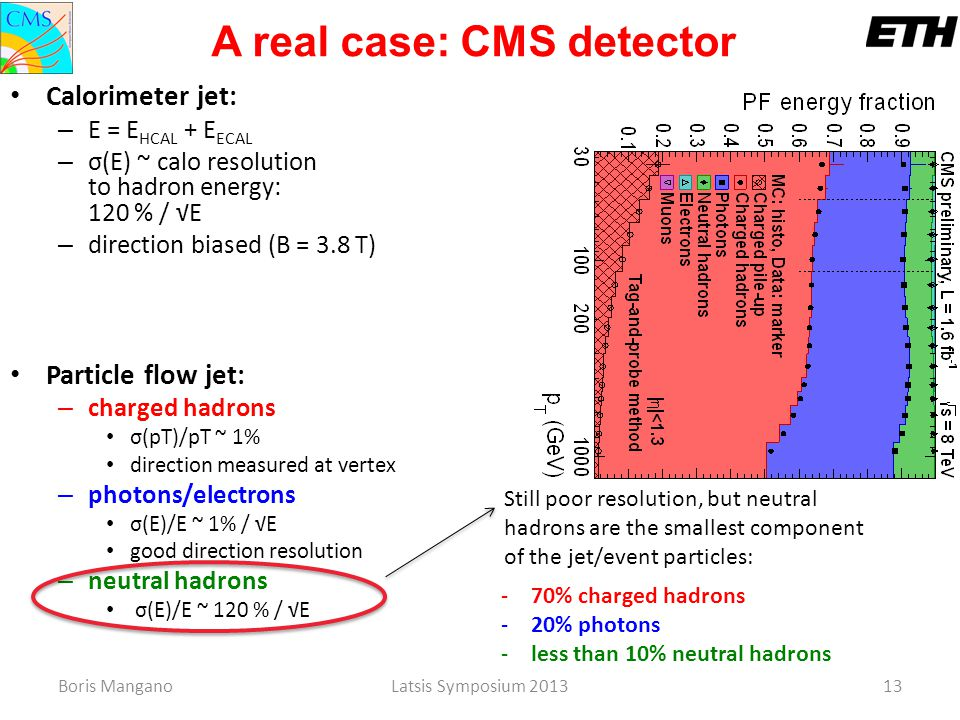 A real case: CMS detector
