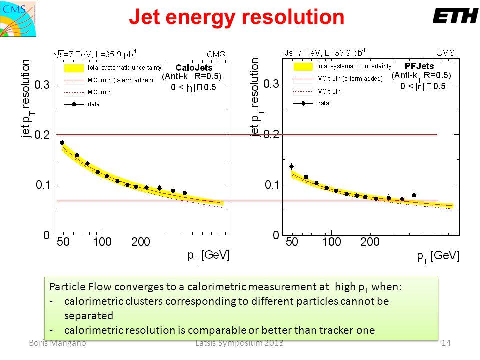 Jet energy resolution Particle Flow converges to a calorimetric measurement at high pT when: