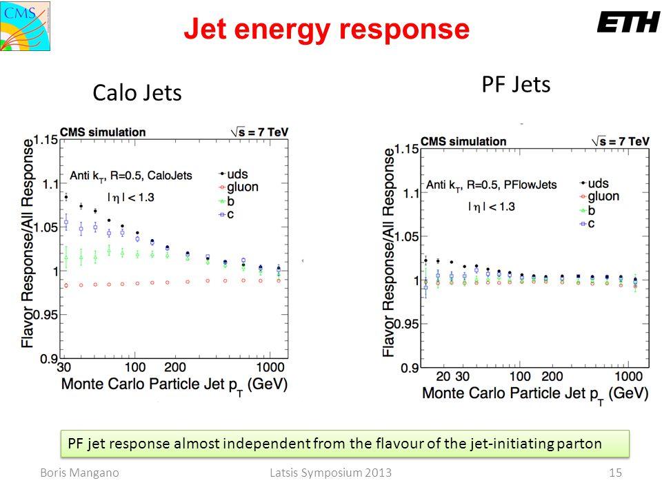 Jet energy response PF Jets Calo Jets