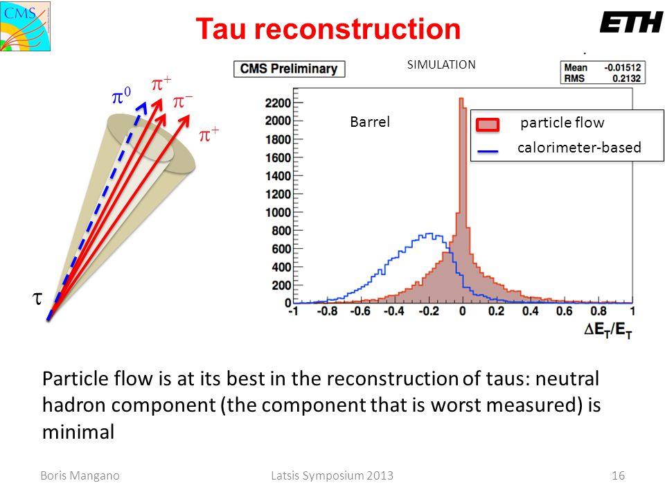 Tau reconstruction t p+ p0 p-