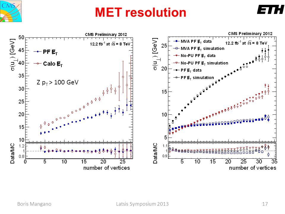 MET resolution Z pT > 100 GeV Boris Mangano Latsis Symposium 2013