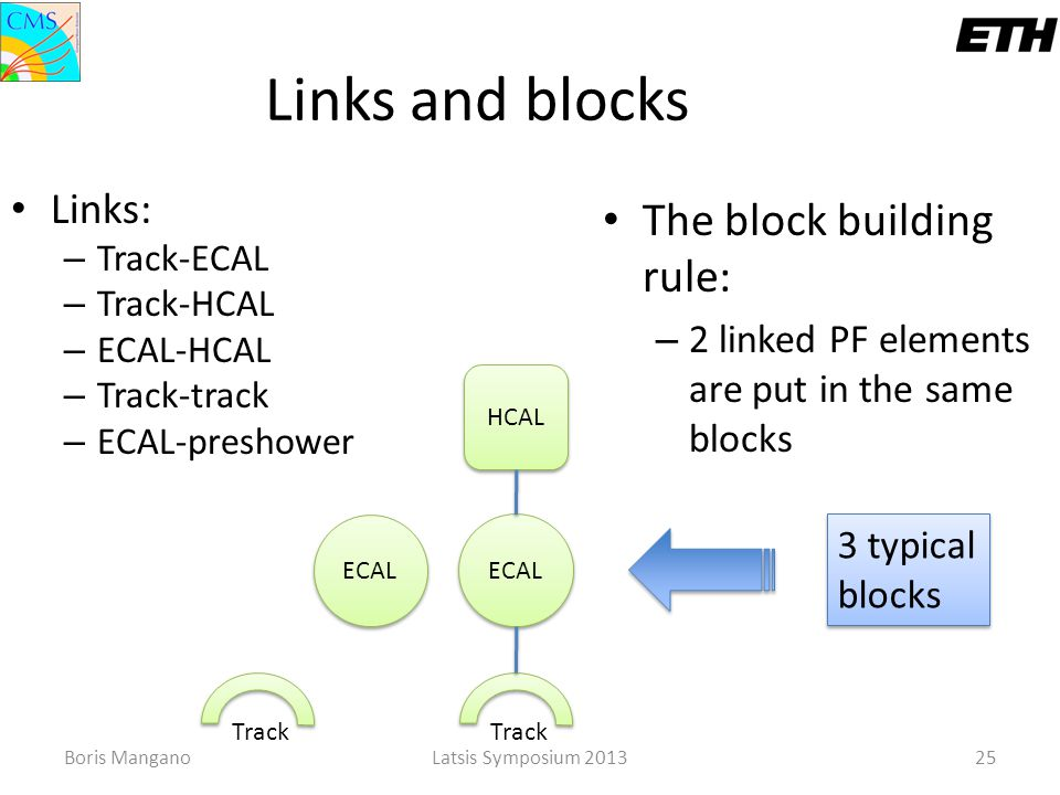 Links and blocks The block building rule: Links: