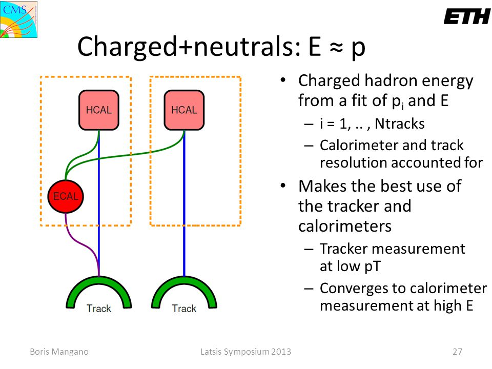 Charged+neutrals: E ≈ p