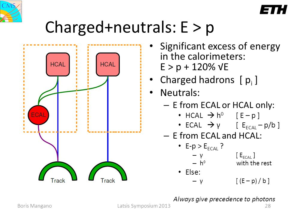 Charged+neutrals: E > p
