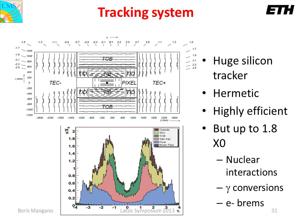 Tracking system Huge silicon tracker Hermetic Highly efficient