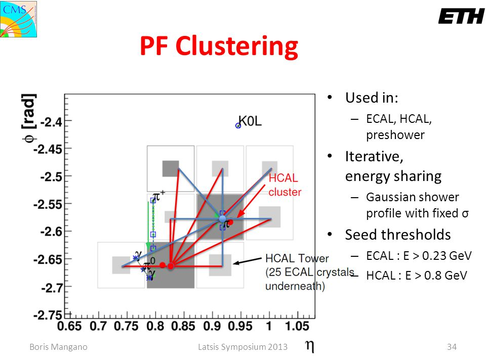 PF Clustering Used in: Iterative, energy sharing Seed thresholds
