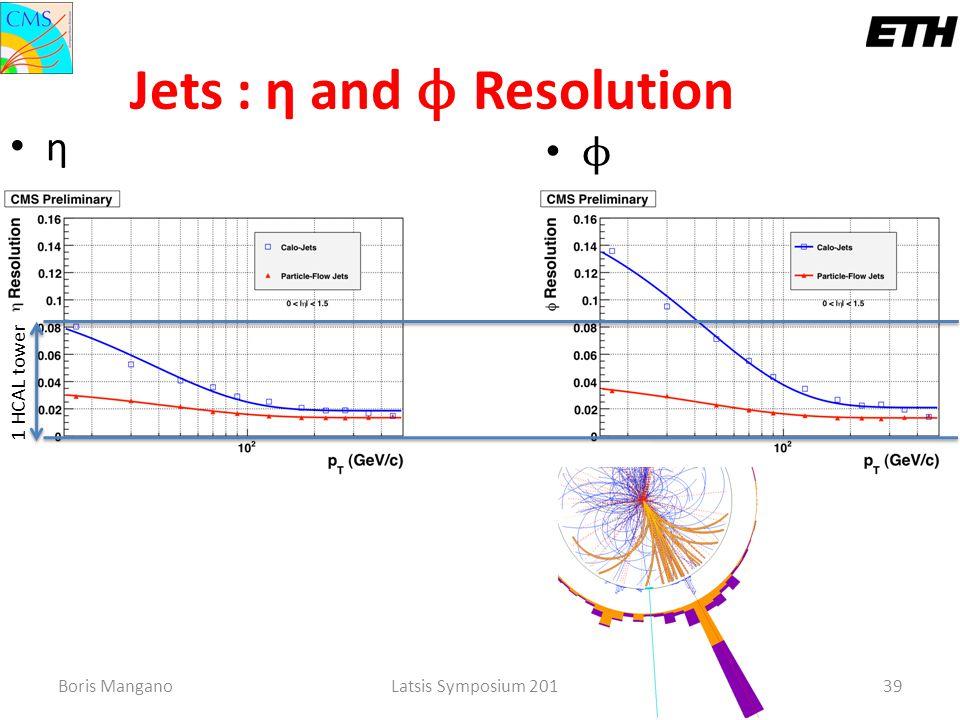 Jets : η and ϕ Resolution