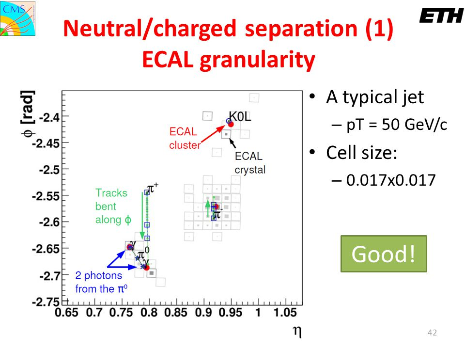 Neutral/charged separation (1) ECAL granularity