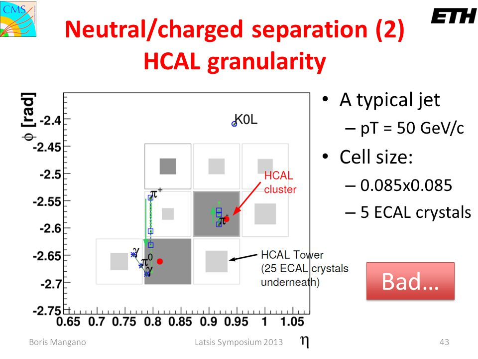 Neutral/charged separation (2) HCAL granularity