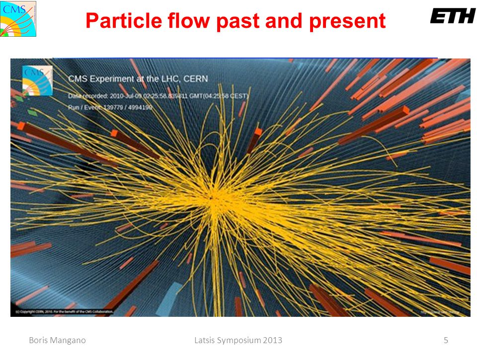 Particle flow past and present