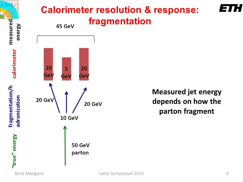 Calorimeter resolution & response: fragmentation